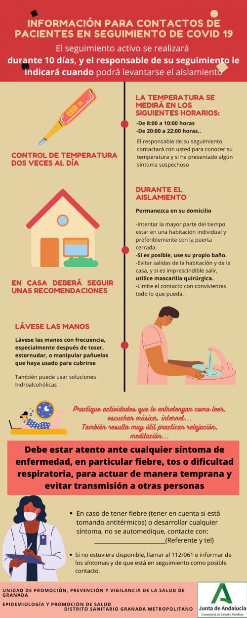 El Distrito Sanitario Granada Metropolitano pone en marcha un servicio de apoyo para nuevos pacientes positivos en COVID 19